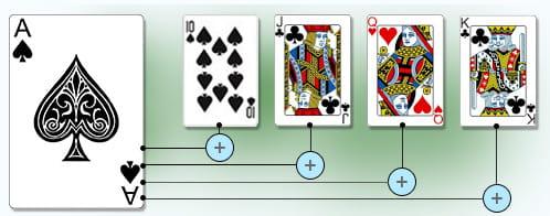 Sandals royal bahamian gambling